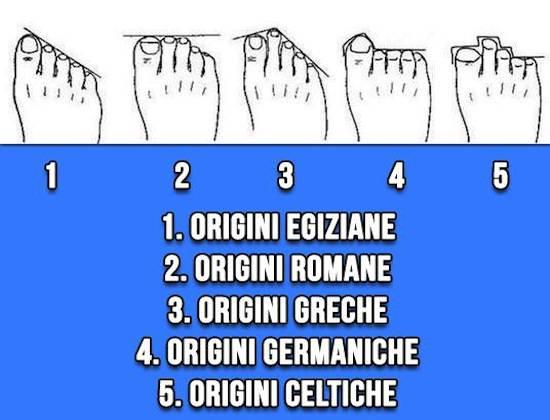 origine-piedi