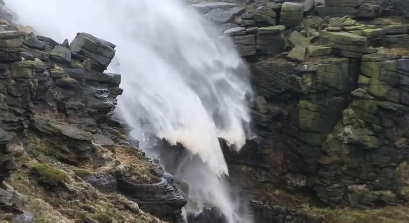 cascate