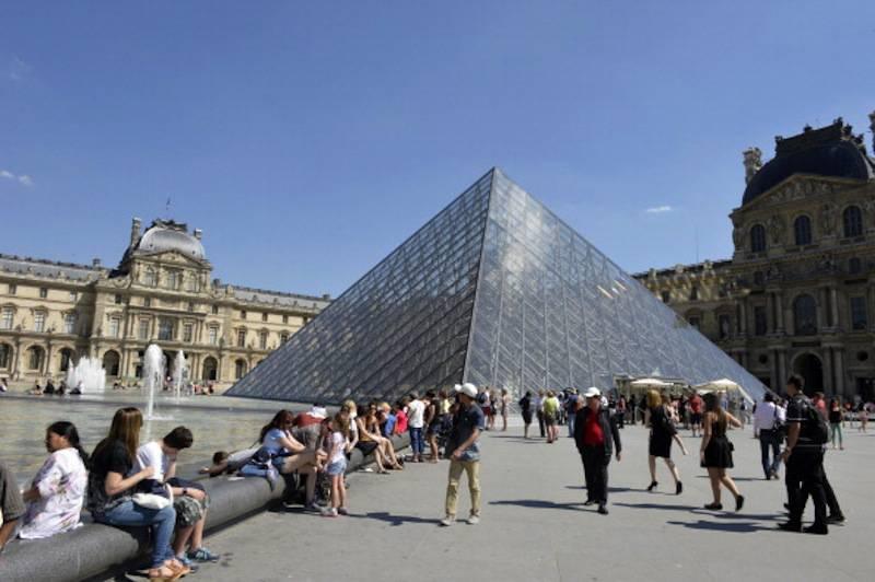 musei più visitati al mondo