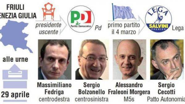 Elezioni Regionali Friuli 2018