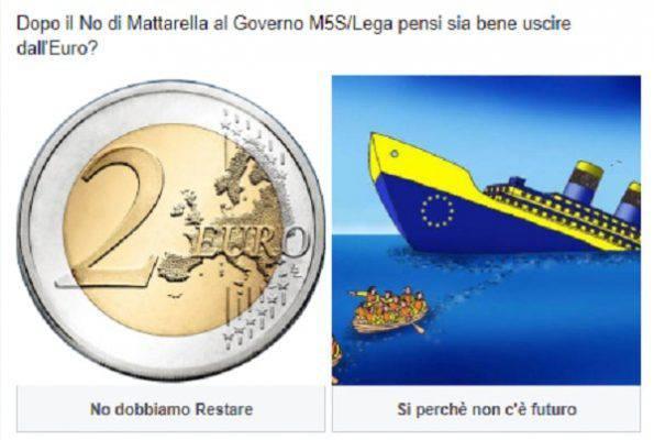 Sondaggio Viagginews euro