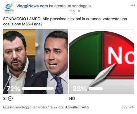 Sondaggio Salvini di Maio
