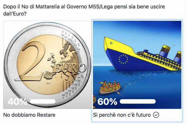 fuori dall'euro sondaggio