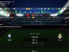 Eibar Real Madrid 3-0