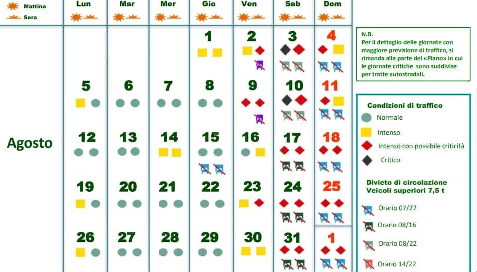 Divieto Mezzi Pesanti 2020 Calendario.Previsioni Traffico Agosto 2019 I Giorni Da Bollino Rosso