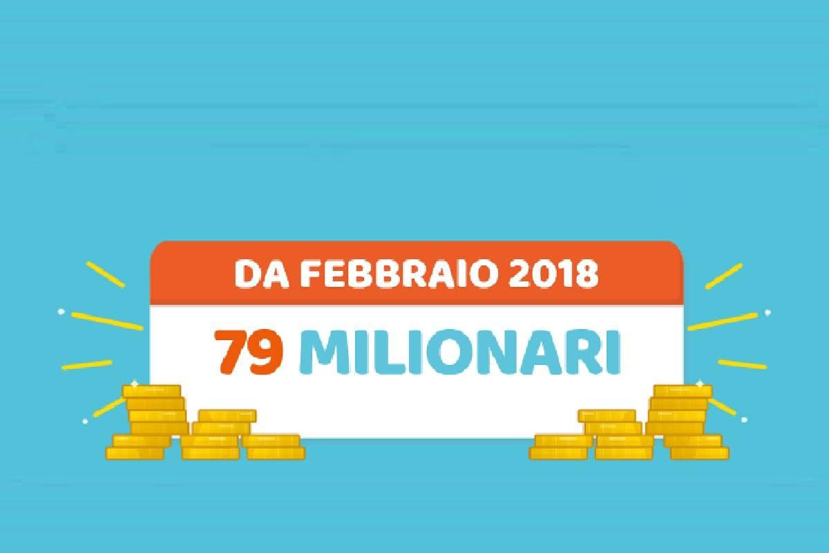 Million Day 14 ottobre 2019: numeri estrazione combinazione vincente