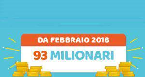 Million Day 12 gennaio