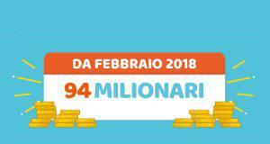 Million Day 19 gennaio