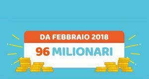 Million Day 26 gennaio