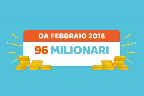 Million Day 26 gennaio